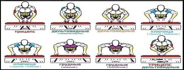 вариации упражнения