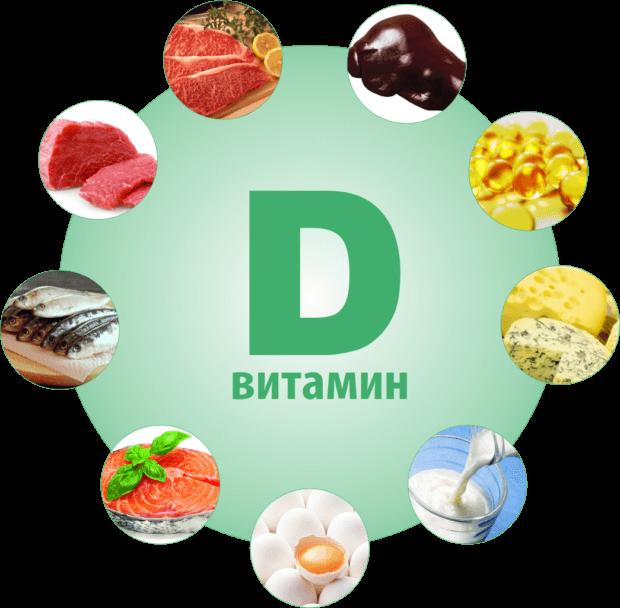 Продукты содержащие в себе витамин D