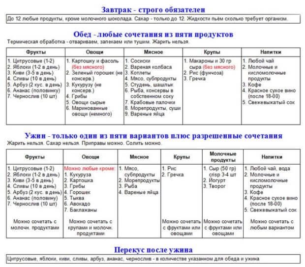 таблица системы