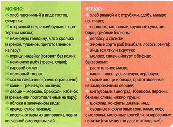 таблица что можно, что нельзя