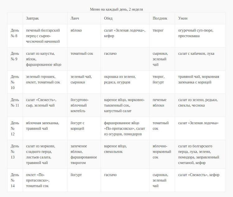 таблица с примером меню на 2 неделю