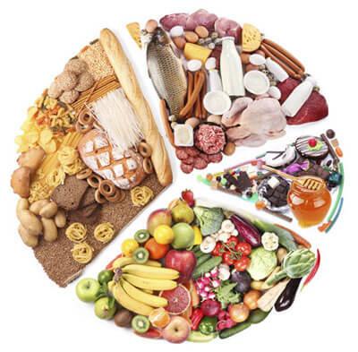 Правильное питание для похудения - примерное меню на