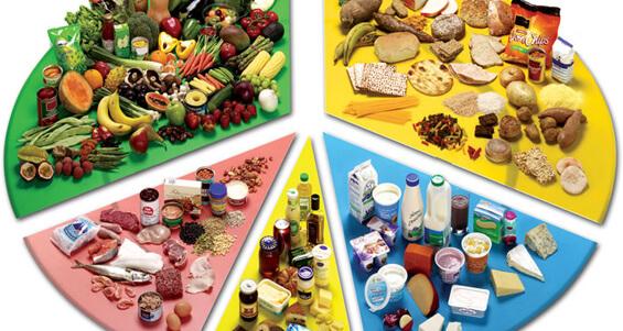 нутриенты в продуктах