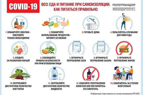 диета при коронавирусе