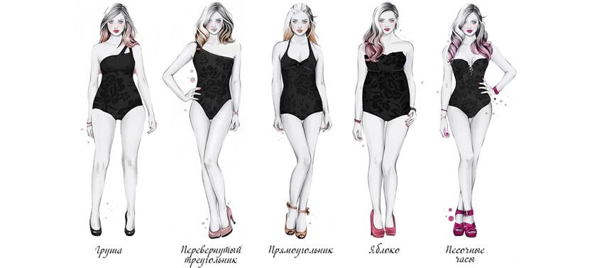 Типы женской фигуры — какие бывают и как определить?