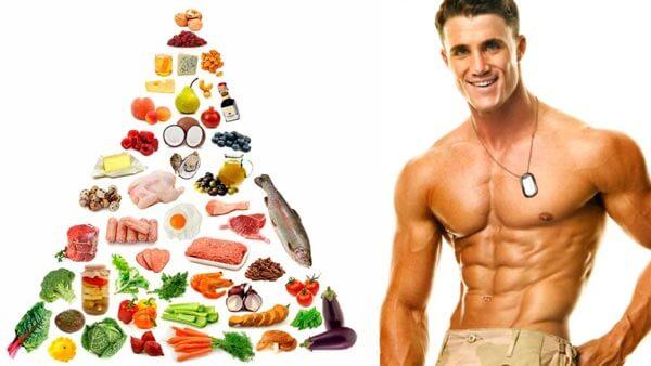 правила спортивного питания